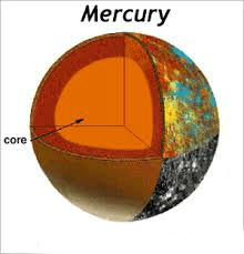 Physical Characteristics of Mercury