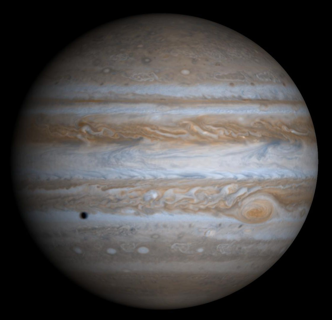 Physical Characteristics Of Jupiter