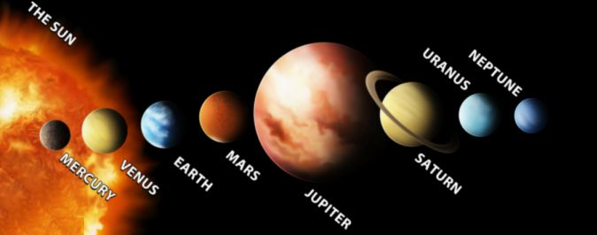 Space Solar System
